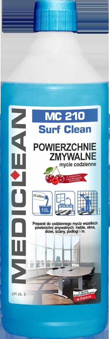 Cel mai bun detergent pentru firmele de curatenie!